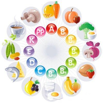 Карусель продуктов с витаминами